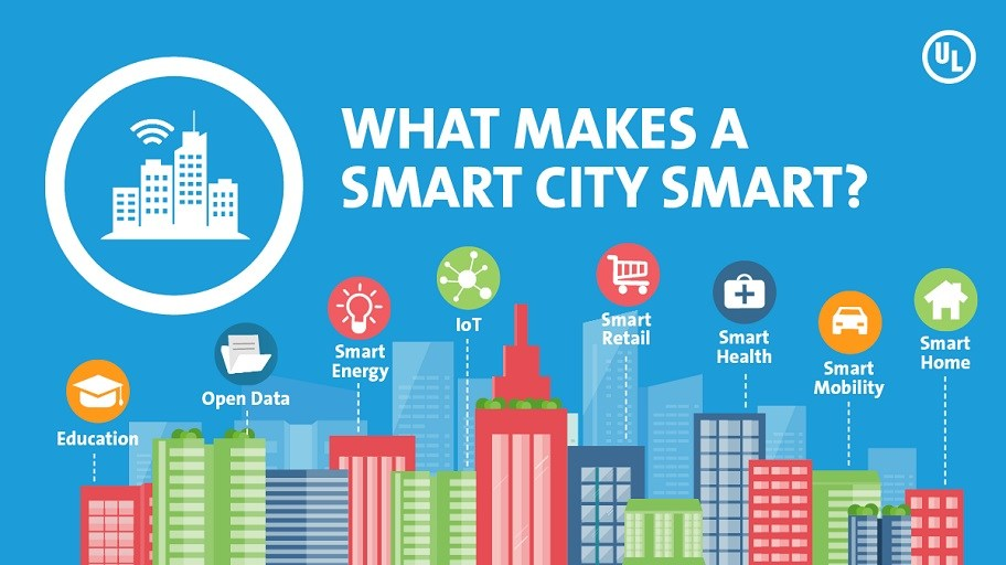 Smart-SIM-City-QUAN9